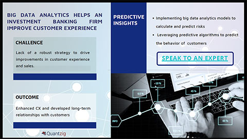 BIG DATA ANALYTICS HELPS AN INVESTMENT BANKING FIRM IMPROVE CUSTOMER EXPERIENCE (Graphic: Business Wire)