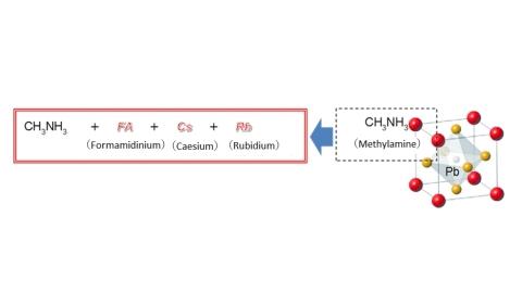 钙钛矿晶体(图示:美国商业资讯)
