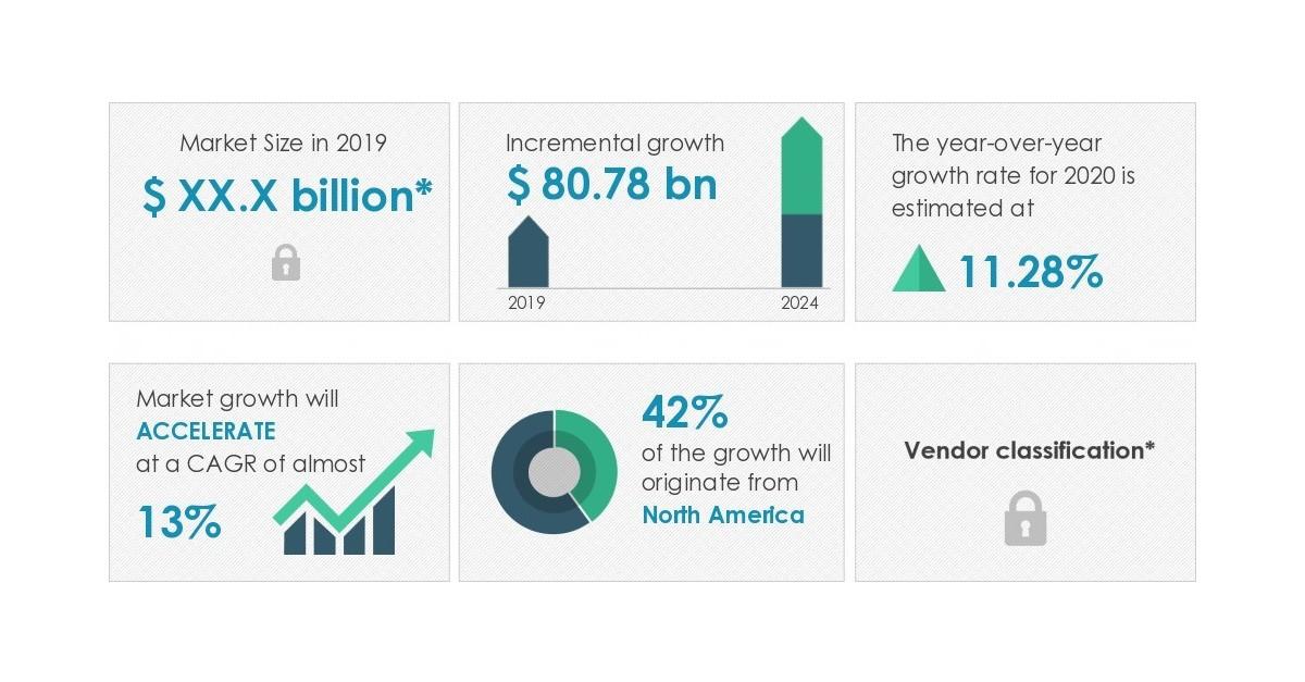 Global Specialty Coffee Shops Market 2020-2024 ...