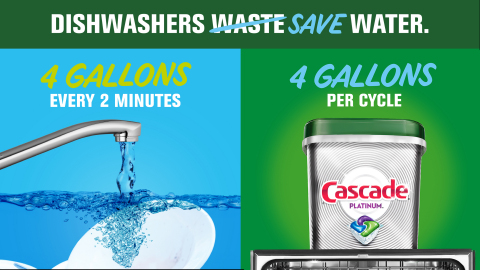 Cascade Busts Dishwashing Myths with New 'Do It Every Night' Campaign