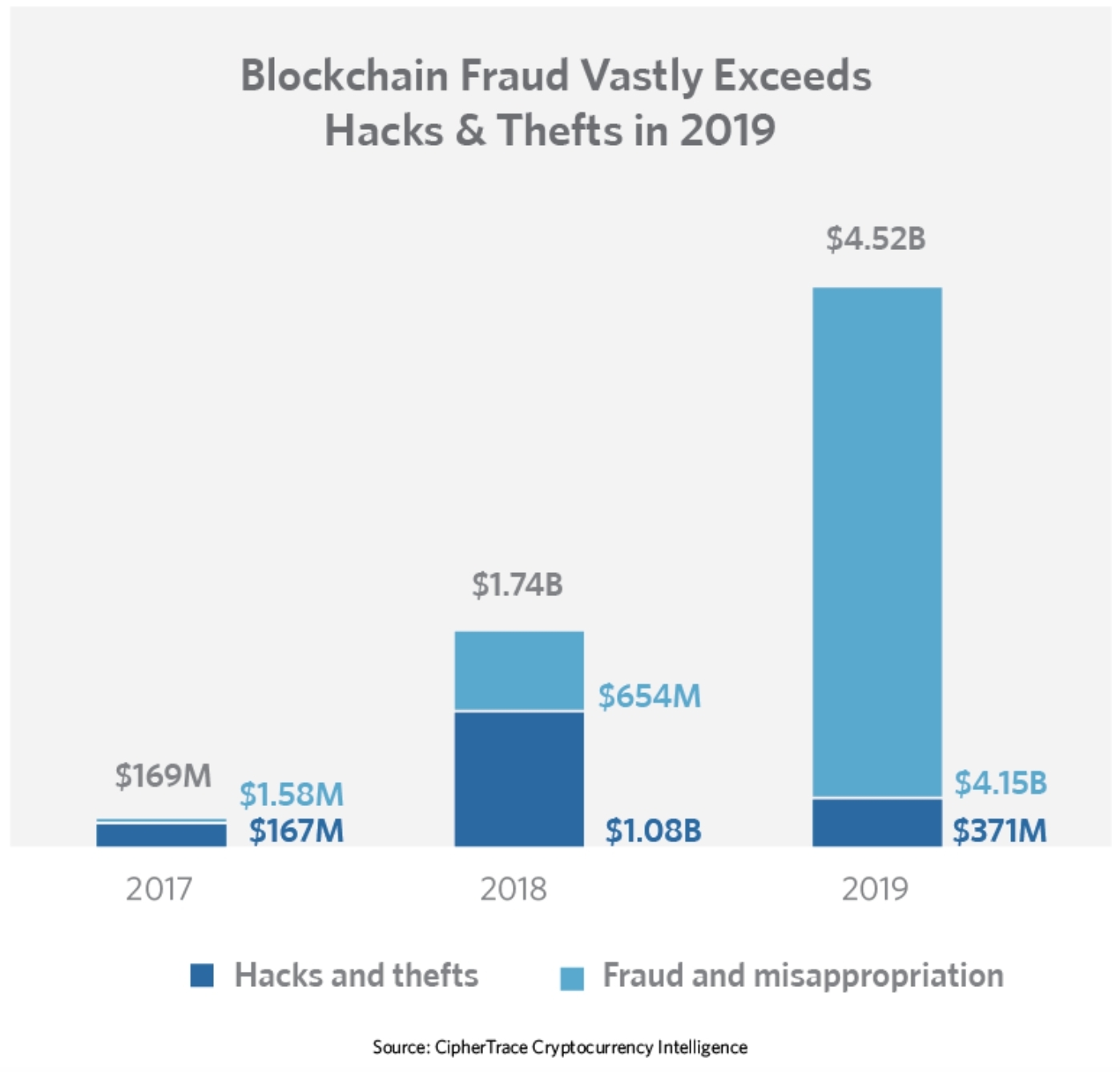 how can i report tax fraud for cryptocurrency
