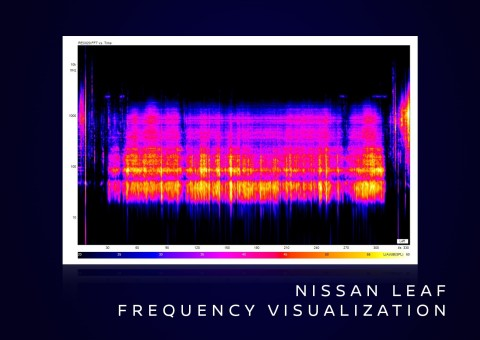 Trouble sleeping - Missing dream driving sound frequency experienced in a Nissan LEAF (Photo: Business Wire)