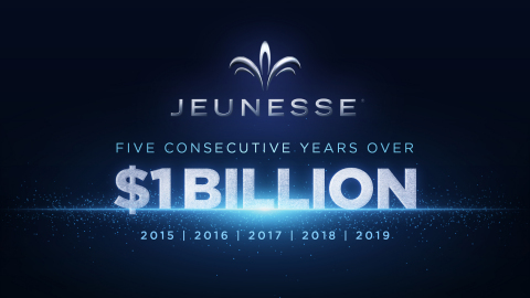 Jeunesse celebrates its 10th anniversary and a fifth consecutive year of worldwide annual sales above $1 billion.(Photo: Business Wire)