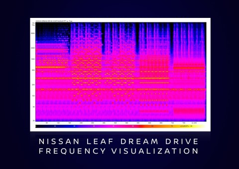 Nissan LEAF Dream Drive - Optimised dream driving for environmentally conscious parents (Photo: Business Wire)
