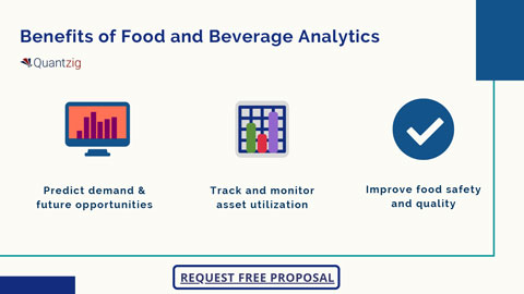 Benefits of Food and Beverage Analytics