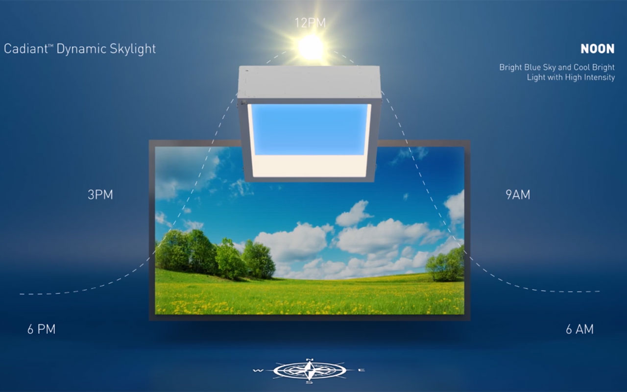 The Cadiant Dynamic Skylight: Day Lighting Technology Experienced