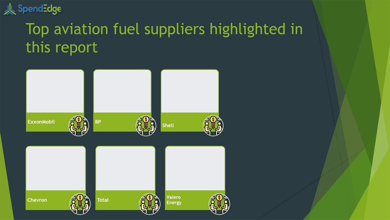 SpendEdge, a global procurement market intelligence firm, has announced the release of its Global Aviation Fuel Market - Procurement Intelligence Report.
