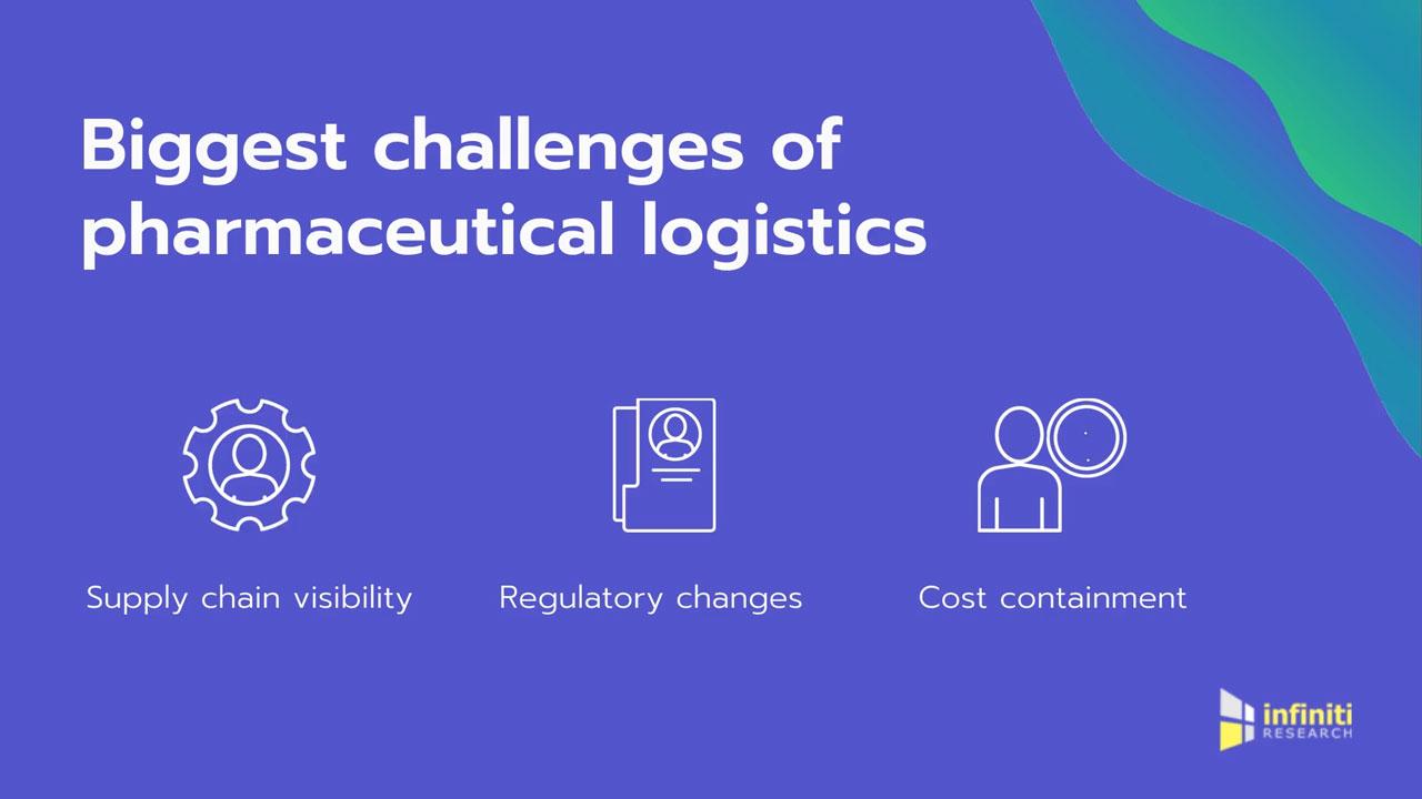 Top pharmaceutical logistics challenges