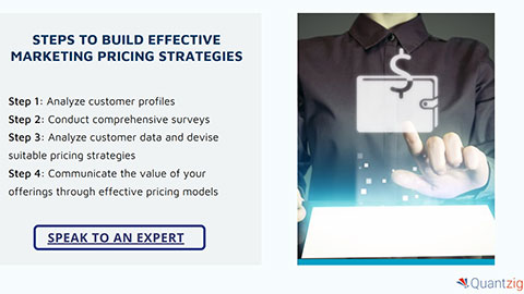 Four Steps to Build Effective Marketing Pricing Strategies