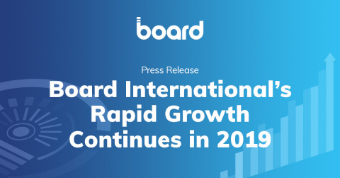 El rápido crecimiento de Board International continúa en 2019 (Graphic: Business Wire)
