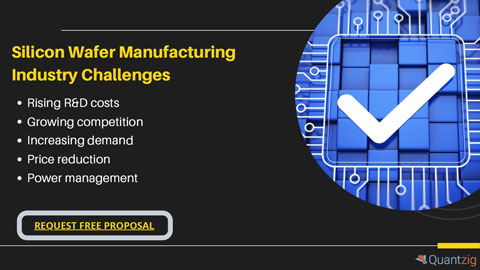 Silicon Wafer Manufacturing Industry Challenges