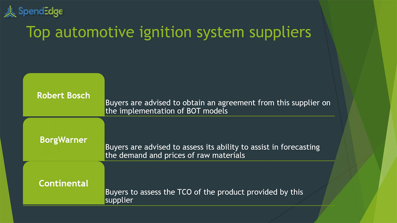 SpendEdge, a global procurement market intelligence firm, has announced the release of its Global Automotive Ignition System Market - Procurement Intelligence Report.