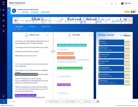 Screenshot of ORCA's Inbox Call Analysis Software (Photo: Business Wire)