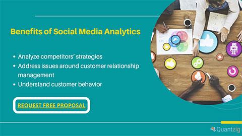 Benefits of Social Media Analytics