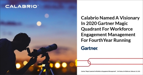 Calabrio Named a Visionary in Gartner Magic Quadrant for Workforce Engagement Management for Fourth Year Running (Graphic: Calabrio)