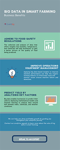 Benefits of Leveraging Big Data in Smart Farming