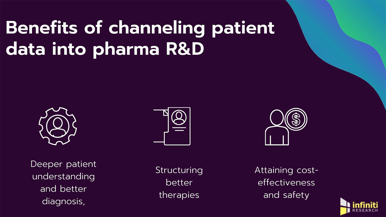 Benefits of channeling patient data into pharma R&D.