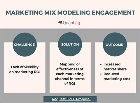Marketing mix modeling engagement