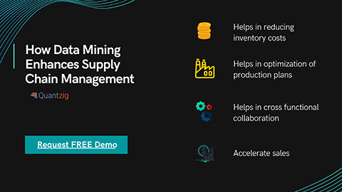 How Data Mining Enhances Supply Chain Management