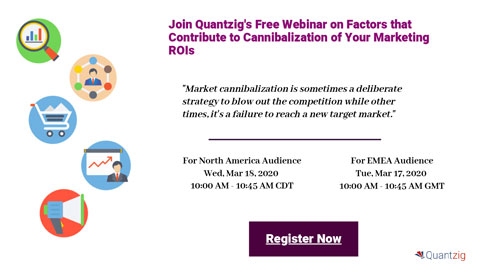 Join Quantzig's Free Webinar on Factors that Contribute to Cannibalization of Your Marketing ROIs