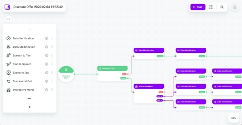 New visual flow builder (Graphic: Business Wire)