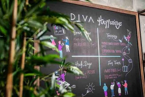 A look inside DIVA in Terminal 2 (Photo: Business Wire)