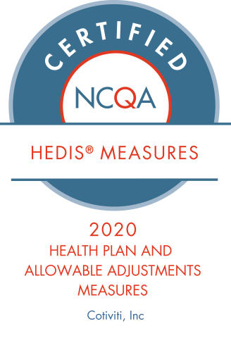 Cotiviti's HEDIS® Measures Earn NCQA Certified Measures℠ Status for the 2020 Season (Graphic: Business Wire)