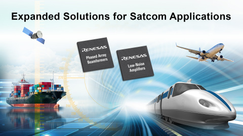 Expanded Solutions for Satcom Applications (Graphic: Business Wire)