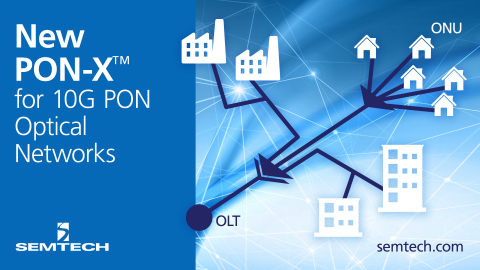 New PON-X™ for 10G PON Optical Networks (Graphic: Business Wire)