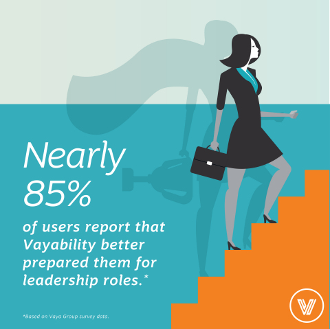 Vayability is designed to prepare high-potential (HiPo) employees for advancement into leadership roles (Graphic: Business Wire)