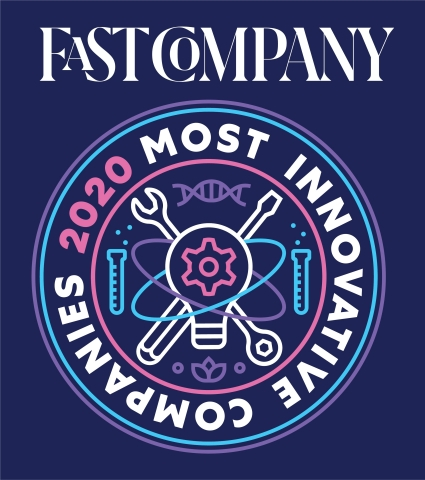 Level Ex has been named to Fast Company's list of the World's Most Innovative Companies. (Graphic: Business Wire)