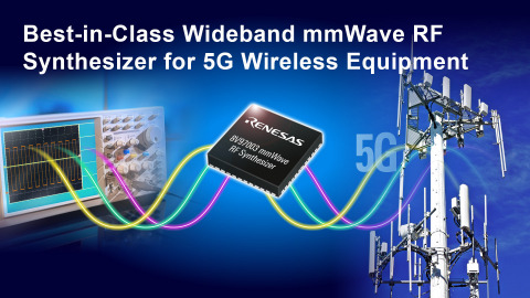 Best-in-Class Wideband mmWave RF Synthesizer for 5G Wireless Equipment (Graphic: Business Wire)
