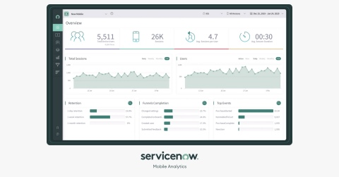 ServiceNow's Mobile Analytics (Photo: Business Wire)