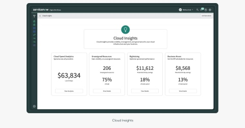 ServiceNow's Cloud Insights (Photo: Business Wire)