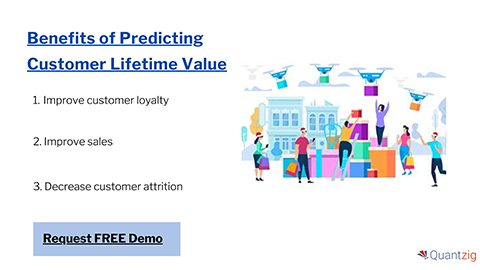 Quantzig's Recent Case Study Explains How Customer Lifetime Value Analytics Helped a Telecom Company to Reduce Attrition Levels & Drive Outcomes