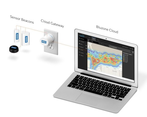 HID Location Services (Photo: Business Wire)