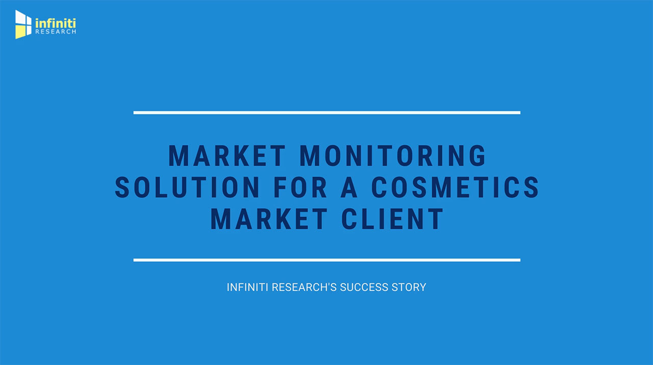 A Natural Cosmetics Market Client Enhanced Profit Margins by 33% With Market Monitoring Solution