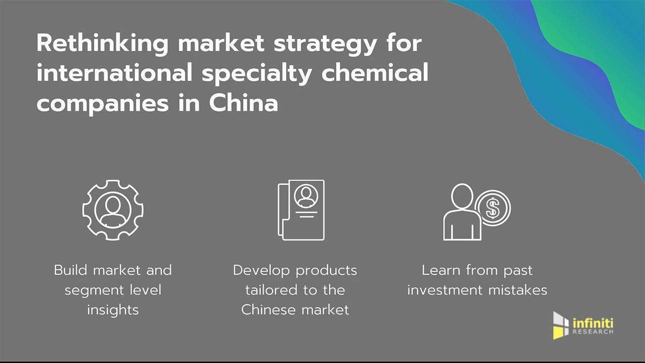 How International Specialty Chemical Companies can Win Big in China