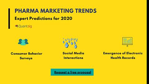 Pharma Marketing Trends 2020