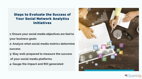 ABCs of Evaluating Your Social Network Analytics Initiatives (Graphic: Business Wire)