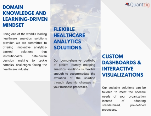 What makes Quantzig a premier patient journey mapping solutions provider? (Graphic: Business Wire)
