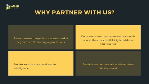 Why Infiniti is the preferred partner for 55+ Fortune 500 companies. (Graphic: Business Wire)
