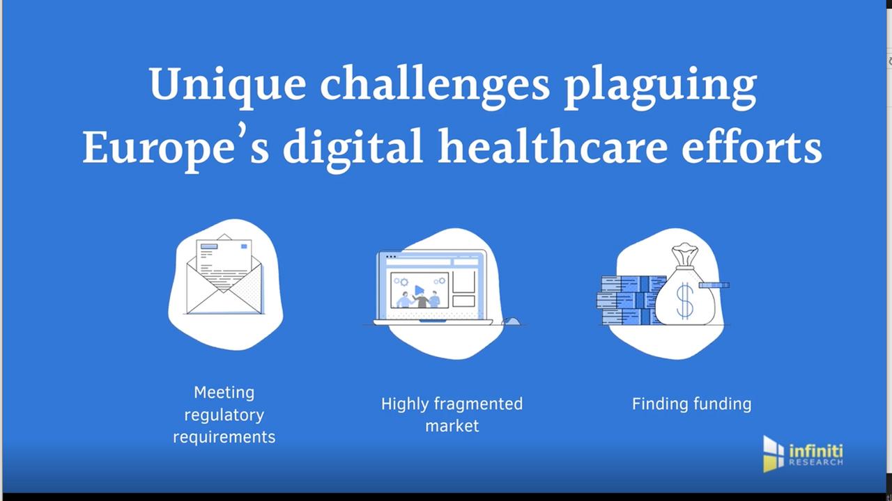 Digital healthcare challenges in Europe.