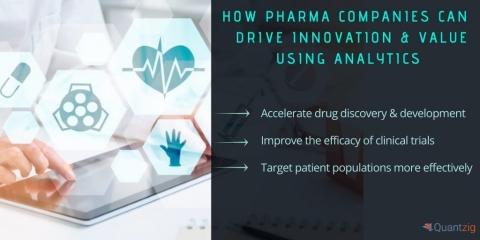How Pharma Companies Can Drive Innovation & Value Using Analytics