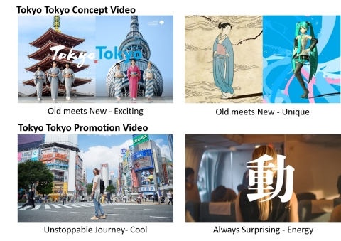 "Scenes from ""Tokyo Tokyo Promotion Video"" (Graphic: Business Wire)"