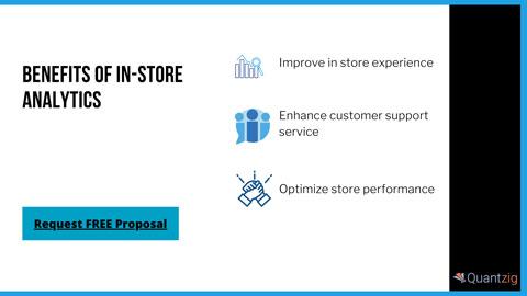 Benefits of in-store analytics