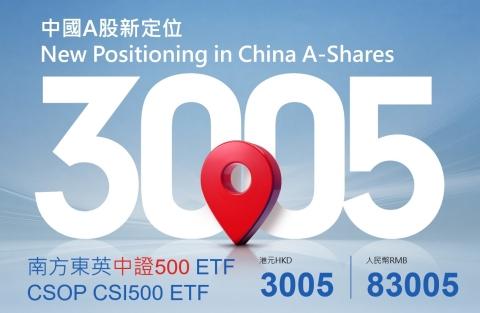 南方东英中证500 ETF