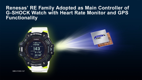 Renesas' RE Family Adopted as Main Controller of G-SHOCK Watch with Heart Rate Monitor and GPS Functionality (Graphic: Business Wire)