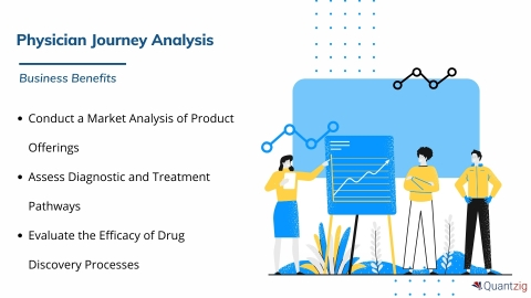 Physician Journey Analysis: How does it help home health care service providers? (Graphic: Business Wire)