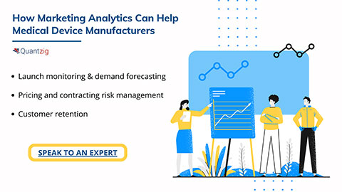 How Marketing Analytics Can Help Medical Device Manufacturers